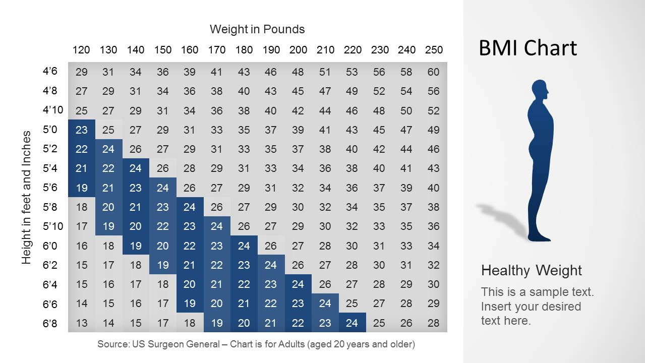 Bmi chart template for powerpoint slidemodel bmi chart template for powerpoint nvjuhfo Image collections