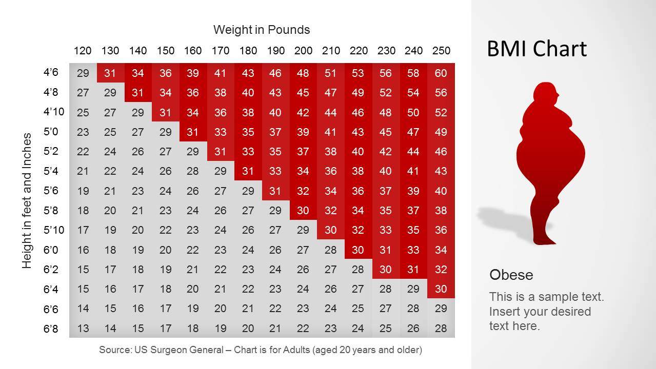 Bmi chart template for powerpoint slidemodel bmi chart template for powerpoint previous next nvjuhfo Choice Image