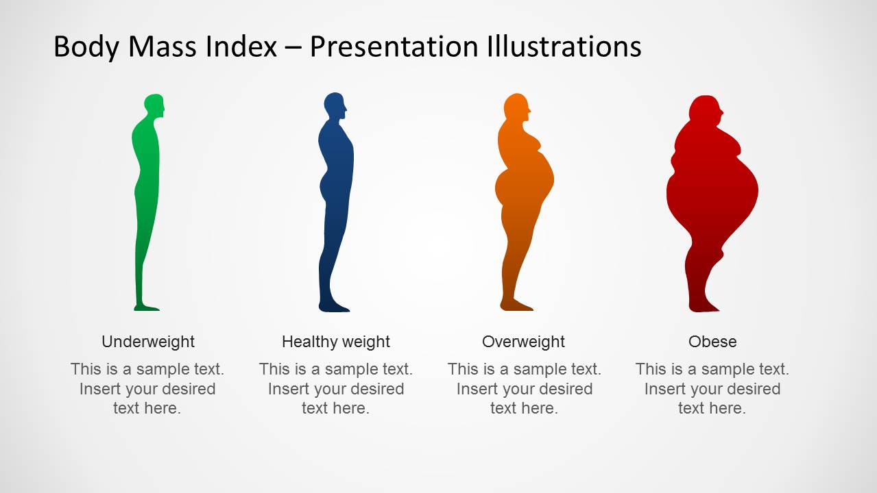 Bmi chart template for powerpoint slidemodel nvjuhfo Image collections