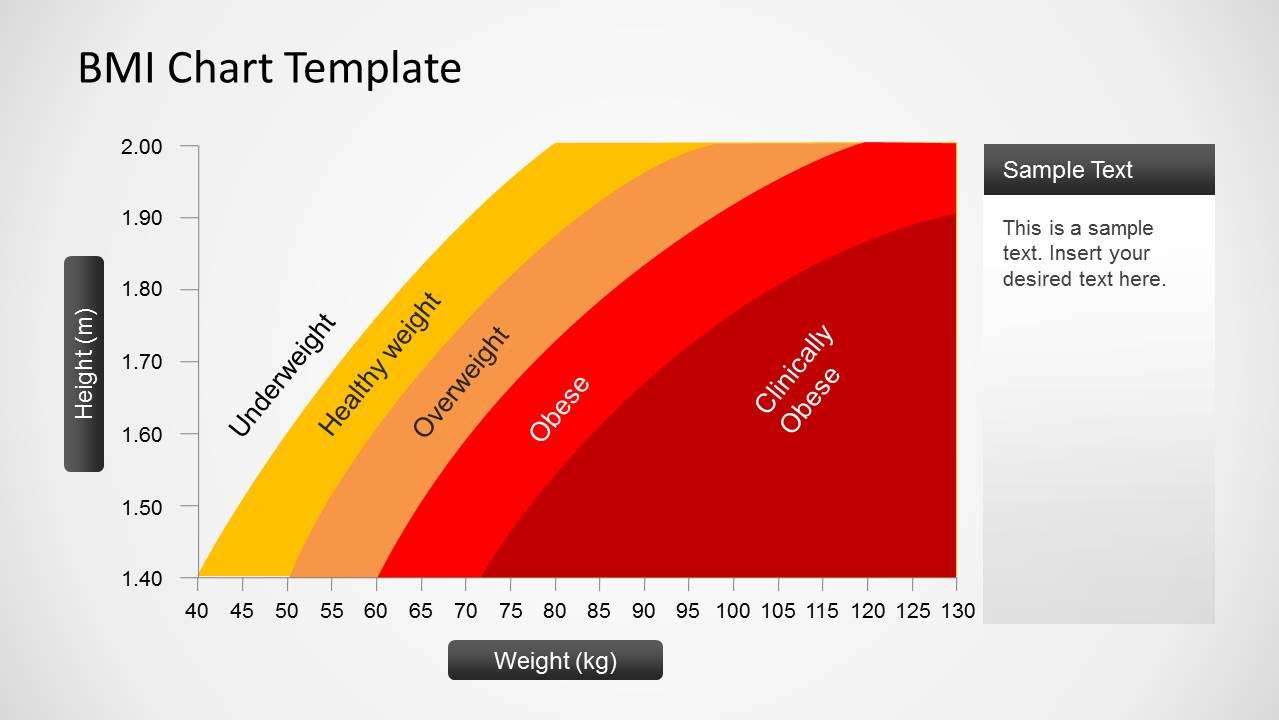 BMI Chart PowerPoint Template SlideModel – Bmi Chart Template