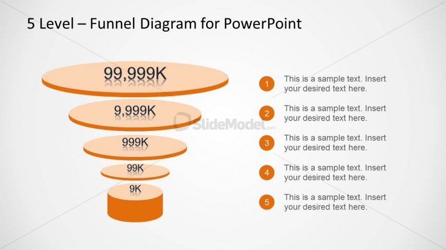pie funnel how to use