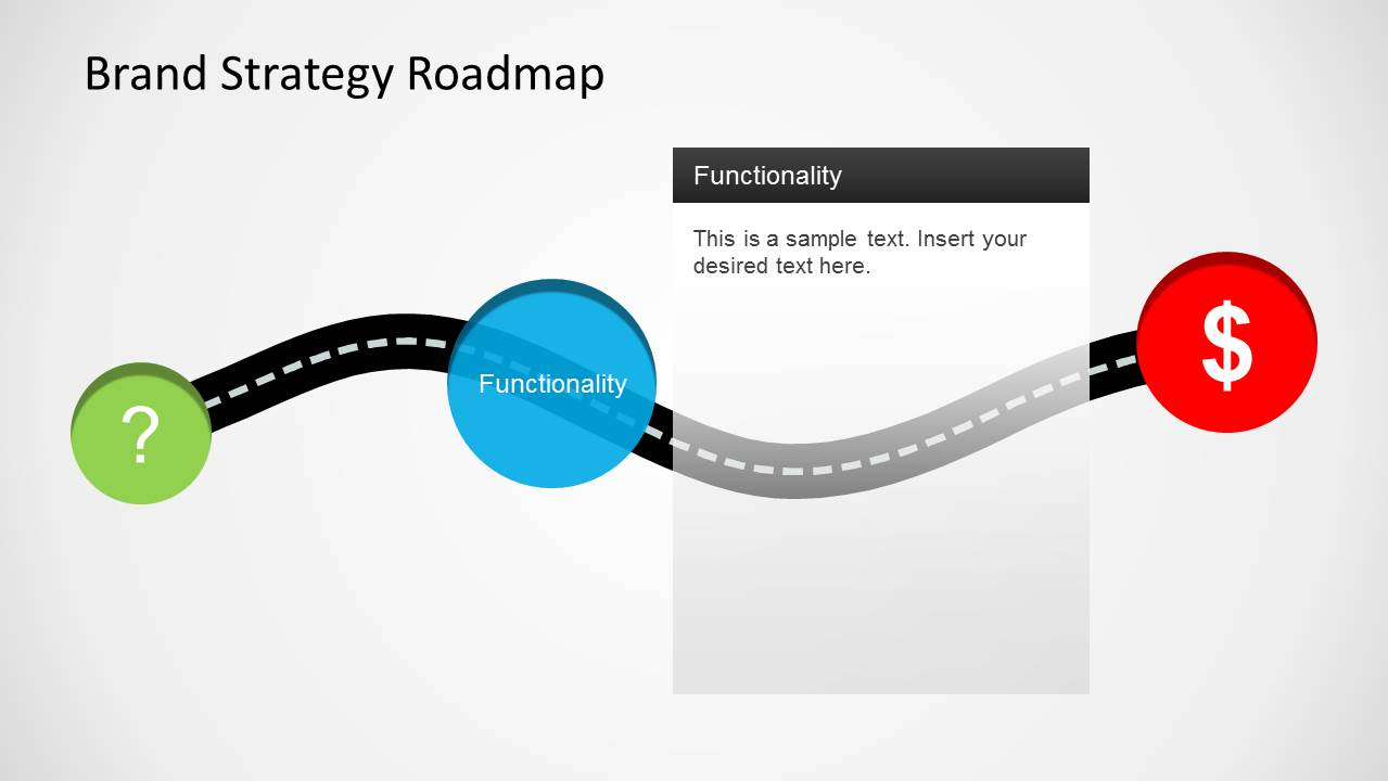 Brand Strategy Roadmap Template for PowerPoint