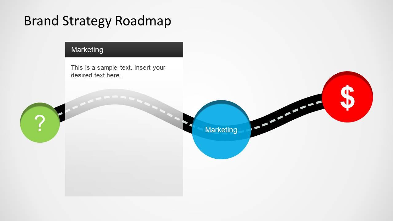 Brand Strategy Roadmap Template for PowerPoint SlideModel – Strategic Roadmap Template Free