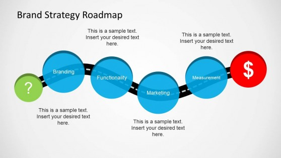 strategy road map powerpoint template – Strategic Roadmap Template Free