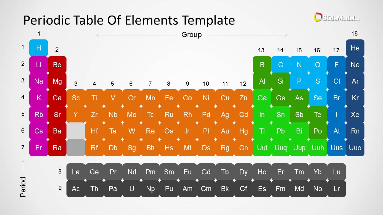 Periodic table of elements powerpoint template slidemodel periodic table of elements powerpoint template urtaz Choice Image