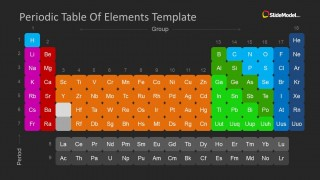 periodic table of elements powerpoint template - slidemodel, Modern powerpoint