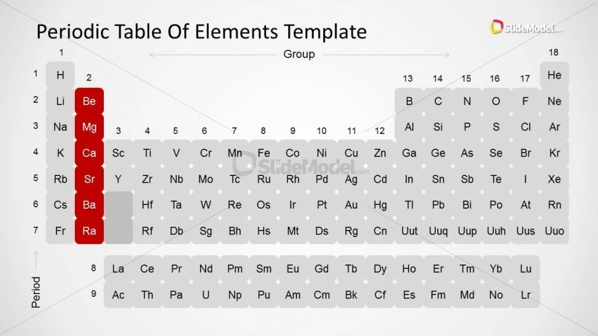 6352-01-periodic-table-5 - slidemodel, Modern powerpoint