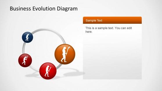 6363-03-evolution-diagram-5
