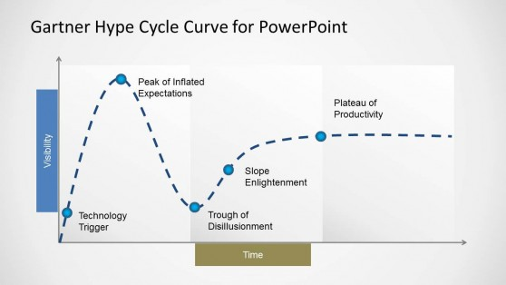 6367-01-gartner-hype-cycle-2