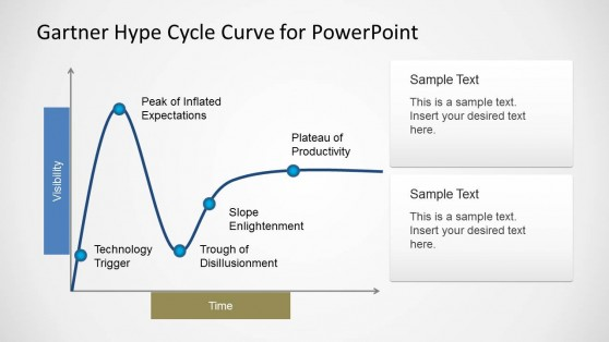 6367-01-gartner-hype-cycle-3