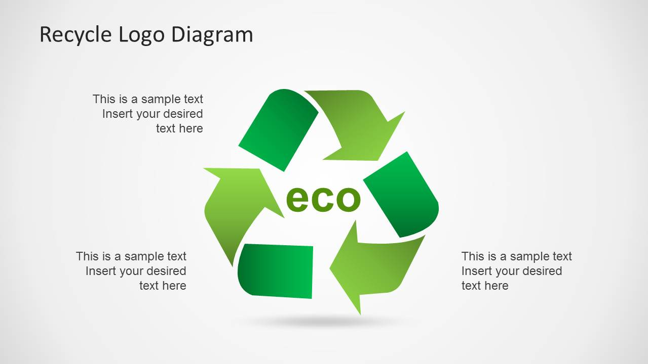 simple recycle diagram template for powerpoint slidemodel