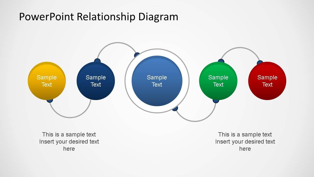 PowerPoint    Relationship       Diagram     SlideModel