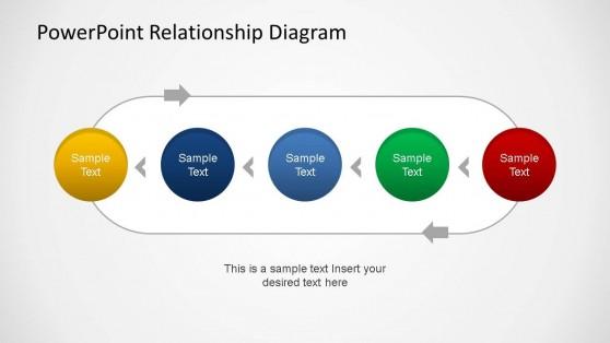 Relationship Diagram Linear Flow
