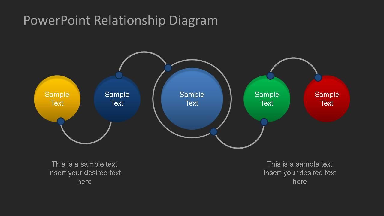 PowerPoint Relationship Diagram - SlideModel