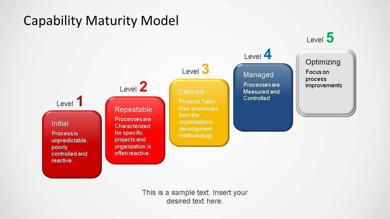 6431 03 Capability Maturity Model 4 Slidemodel