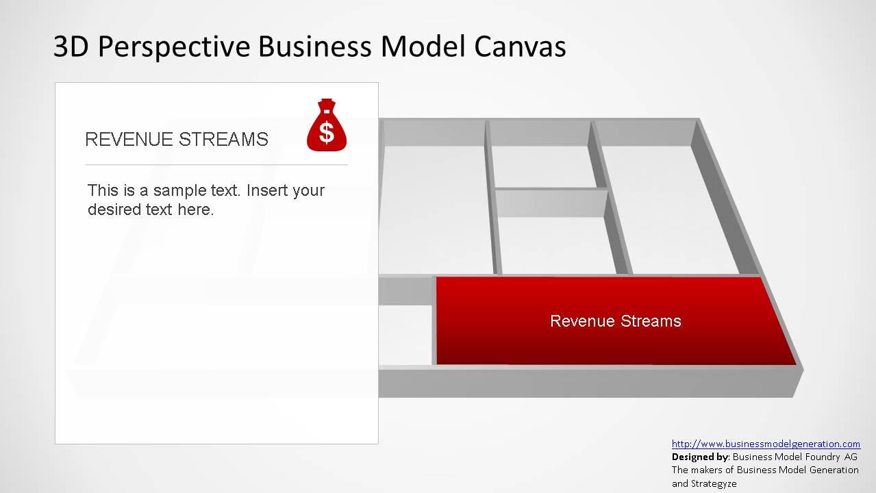 PowerPoint Template Revenue Streams BMC PPT