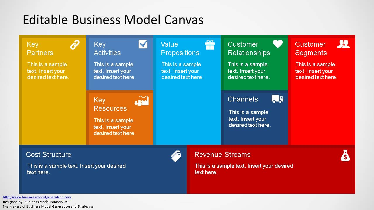 editable business model canvas powerpoint template - slidemodel, Modern powerpoint