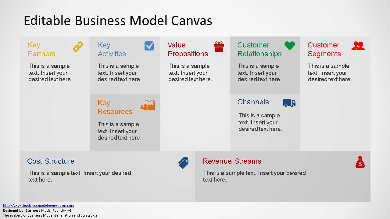 Editable Business Model Canvas PowerPoint Template SlideModel – Business Model Canvas Template