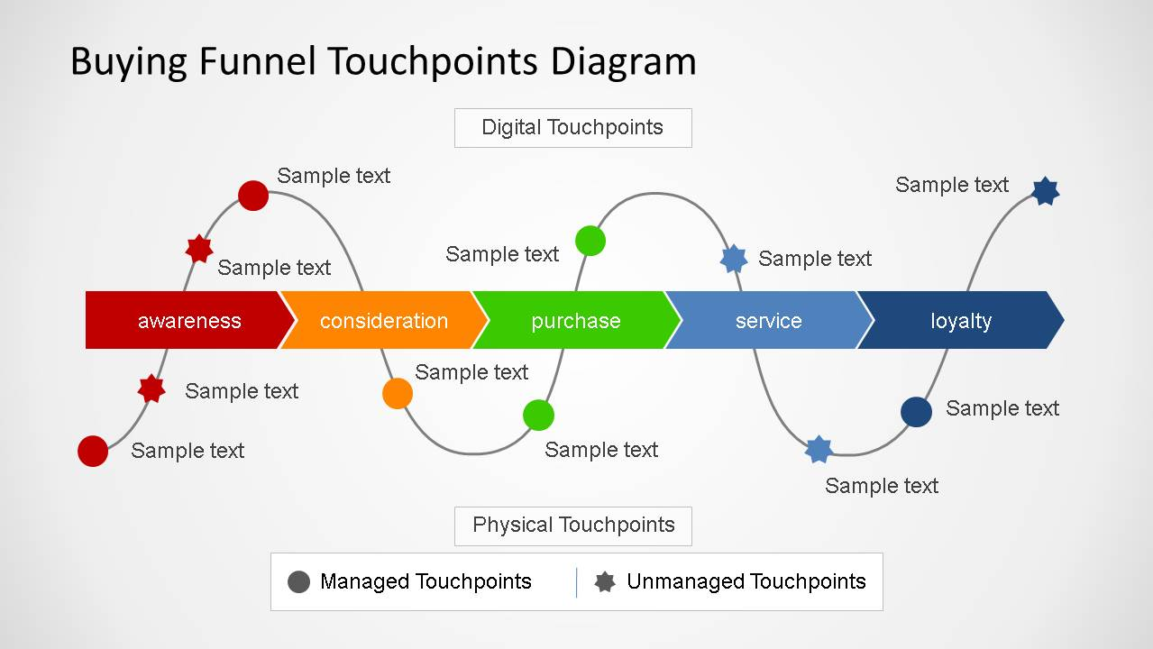 buying funnel touchpoint diagram slidemodel. Black Bedroom Furniture Sets. Home Design Ideas