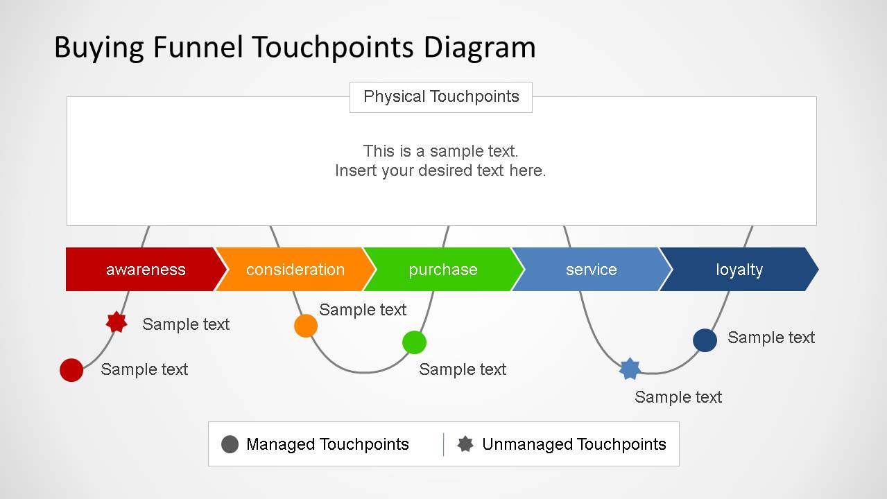 Buying funnel touchpoint diagrams slidemodel ccuart Gallery