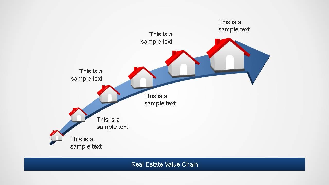 Roadmap Timeline Design for Real Estate - SlideModel