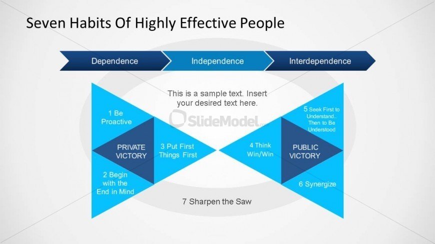 Stephen Covey Seven Habits Of Highly Effective People Diagram