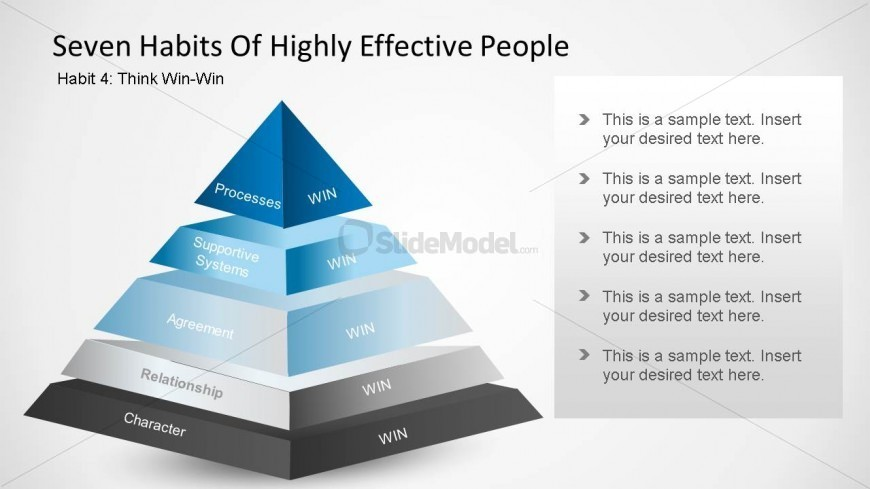 the seven habits of highly effective people The purpose of the 7 habits of highly effective people is to help you lead your life in a truly effective way.