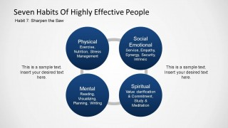 Seven Habits of Highly Effective People - Habit Seven PowerPoint Diagram