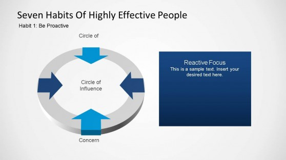 Seven Habits of Highly Effective People  - Habit One - Be Proactive PowerPoint Template