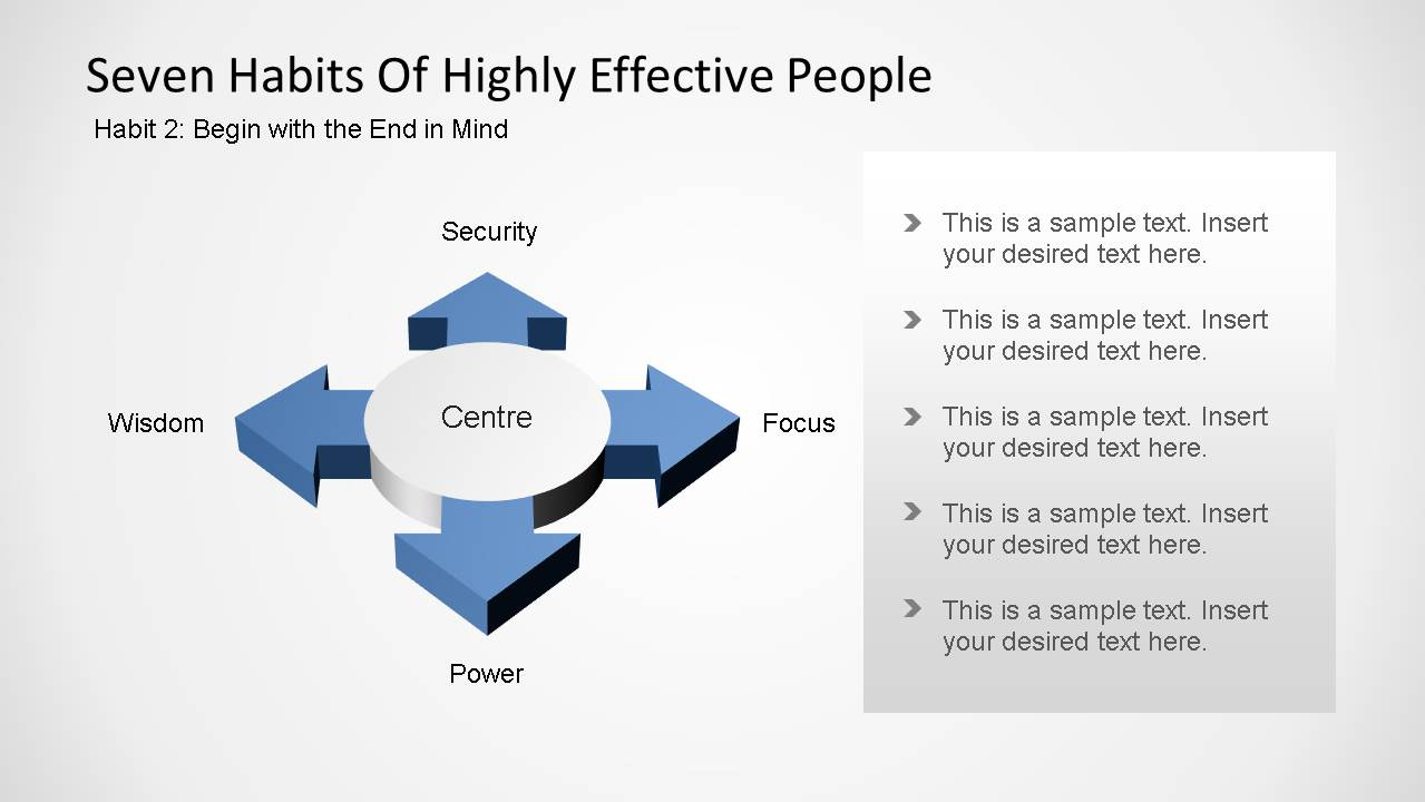 A summary the 7 habits of highly effective people stephen covey.