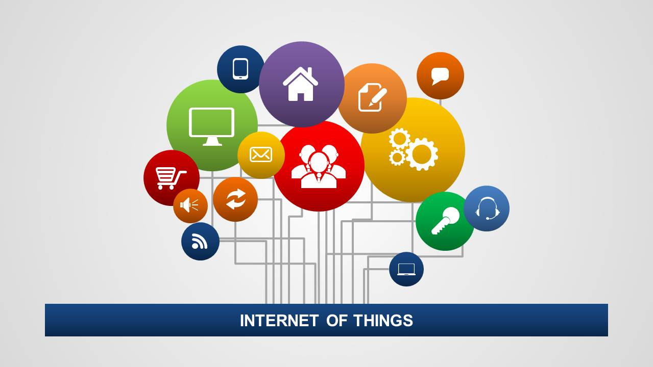 PowerPoint Presentation Featuring IoT