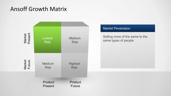 6481-01-ansoff-growth-matrix-2