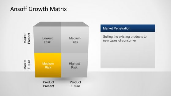 6481-01-ansoff-growth-matrix-5
