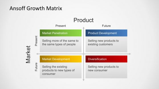 6481-01-ansoff-growth-matrix-7