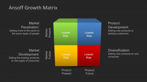 6481-01-ansoff-growth-matrix-8