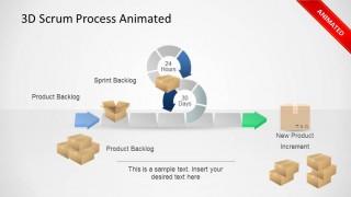 3D Agile Scrum PowerPoint Diagram Animated