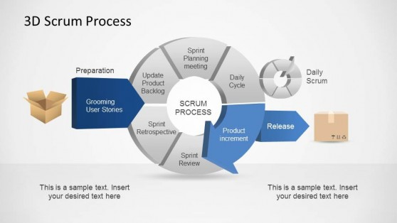 Scrum Diagram Ppt Scrum Powerpoint Diagram