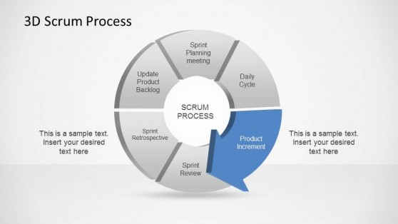 3D Scrum Process  PowerPoint Diagram