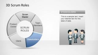 3D Agile Scrum Roles PowerPoint Diagram Stakeholders
