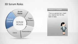 3D Agile Scrum Roles PowerPoint Diagram Product Owner