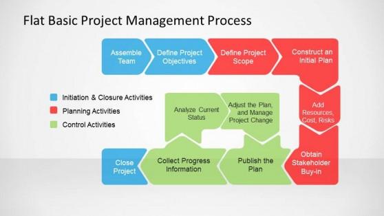 Pmi Powerpoint Templates