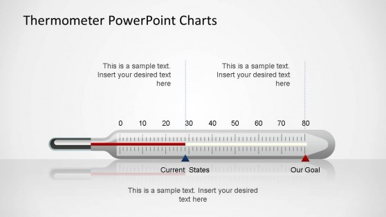 Thermometer Horizontal Bar Chart for PowerPoint