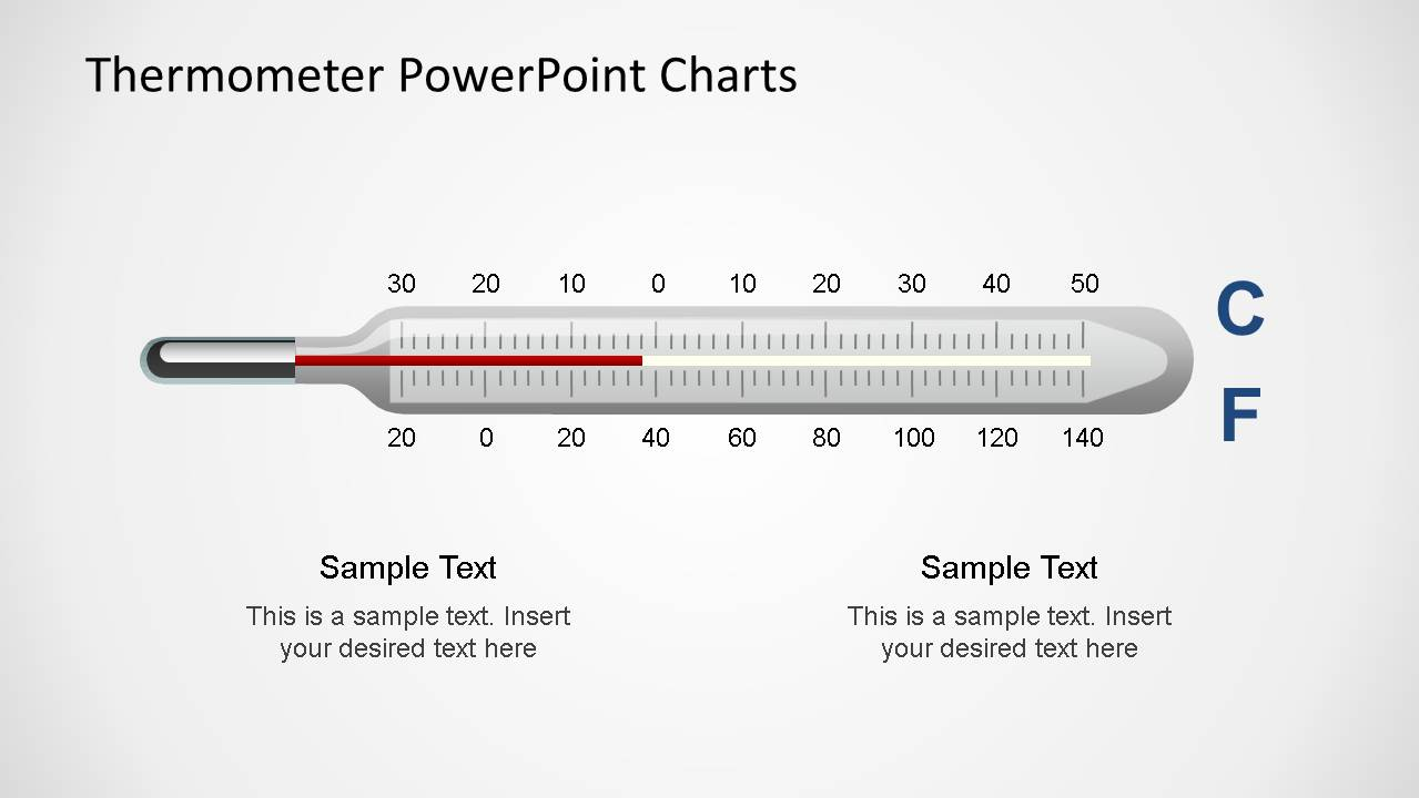 thermometer bar chart celsius and fahrenheit slidemodel