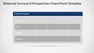 Internal Processes Balanced Scorecard Table