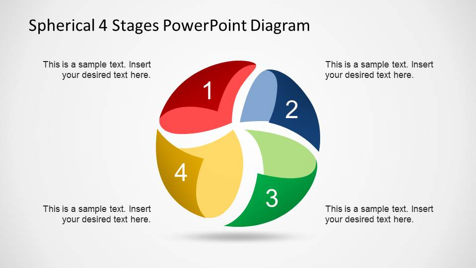 Spherical 4 Stages Powerpoint Diagram Slidemodel