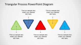 Triangular Process Loop Series Description