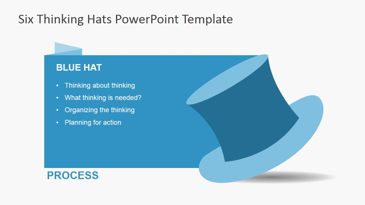 six thinking hats model for learning tool Learning & development @contact us the management centre six thinking hats: summary six thinking hats (6th) was developed by internationally respected consultant edward de bono.