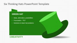 Green Thinking Hat for PowerPoint