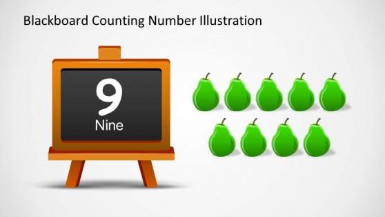 Nine Pears and Number 9 Written Down in Blackboard