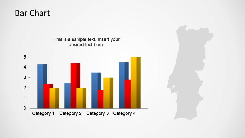 Portugal Map with Editable Barchart for Indicators Descriptions
